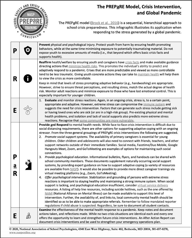 COVID-19 Resources | Oklahoma State Department of Education