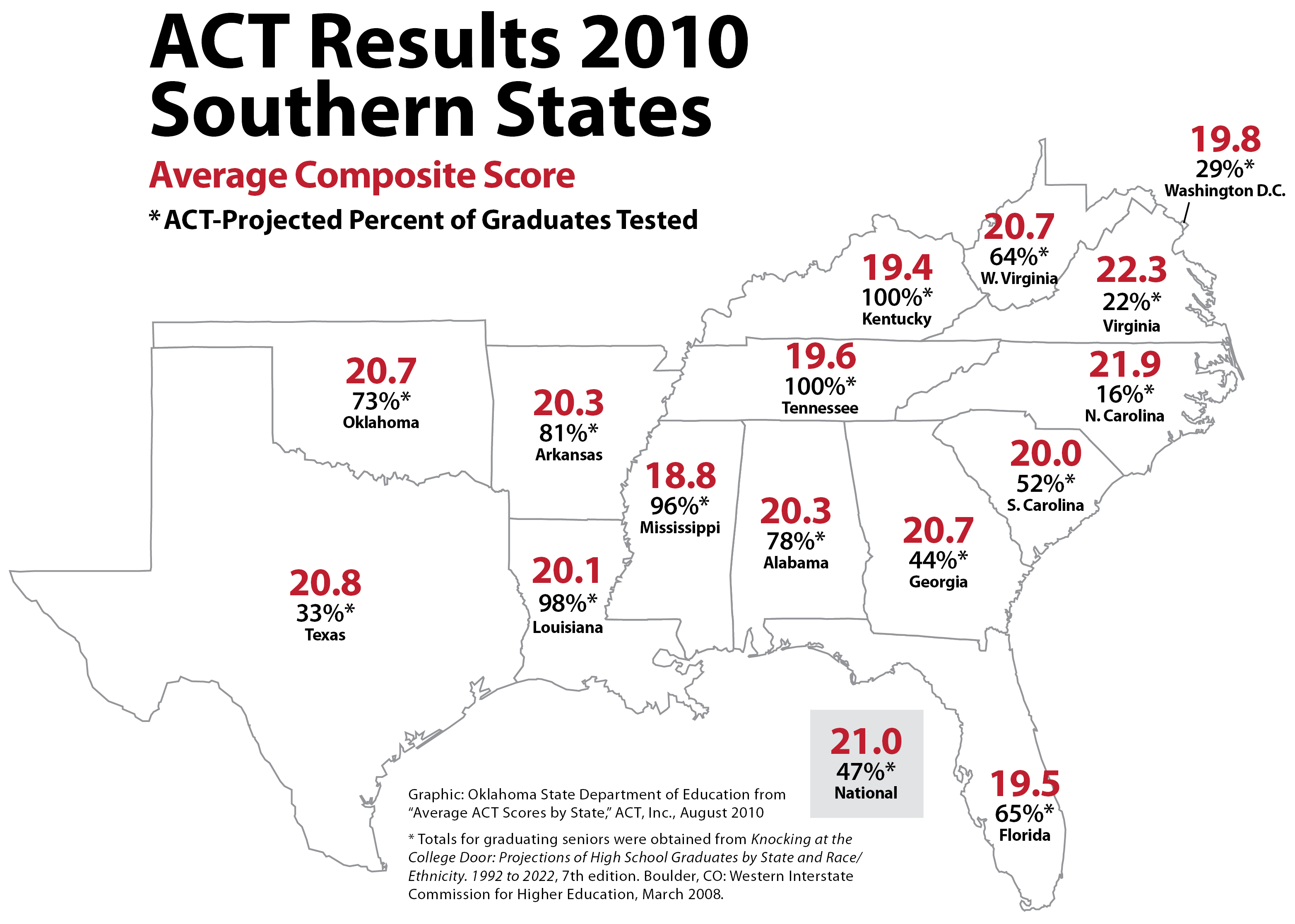 Oklahoma Sets Record In Number Of ACT Testtakers More Students - Georgia map test